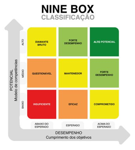 matriz-nine-box